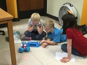 Collaboration in Coding