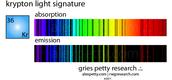 Krypton Spectrum (Emission + Absorption)
