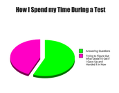 Extra times on tests