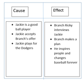 Jackie Robinson- Cause and Effect