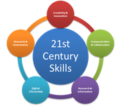 Encouraging 21st Century Learning