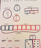 Adding & Subtracting  Whole Numbers  Lesson 2-3 & 2-4