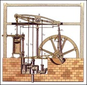 More Information about The Steam Engine
