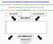 Bonus for Bonding Quiz