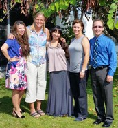 Math Curriculum Team