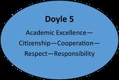 Doyle Behavior Plan – Respect