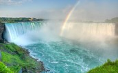 Niagara Falls located on the Canadian, North American Border