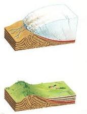 Glaciale landschapsvormen