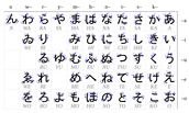 Hiragana Stroke Order Chart:
