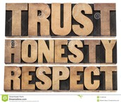 Value honesty