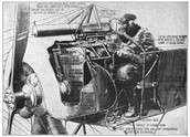Inside the gun and Propeller