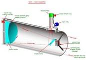 מבנה הטלסקופ