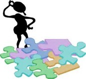 Developing a Problem-Solving Framework