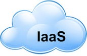 Cloud Infrastructure as a Service (IaaS)