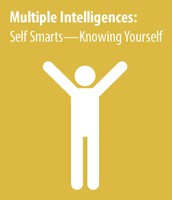 Multiple Intelligence Test - Intrapersonal