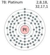 Platinum Electron Configuration