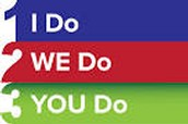 """Teaching New Concepts: """"I Do It, We Do It, You Do It"""" Method"""