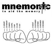 What are Brain Mnemonics?