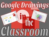 Cool Tool for Summer: Google Drawings