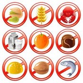Cautious! Food Allergies