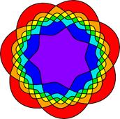 Learning symmetry with SS [Symmetry Seya3ah]!