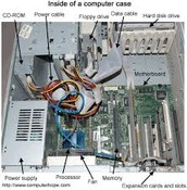WHATS INSIDE A COMPUTER !!