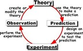 Process for Proving