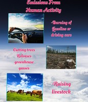 Causes of Global Warming by Humans
