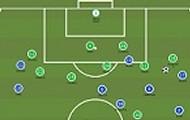 Fútbol y Táctica