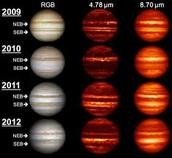 Jupiter atmostphere
