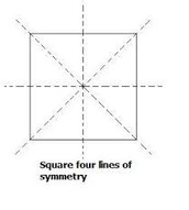 Learning symmetry with Yassin el shaba7