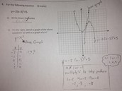 Graphing from Vertex Form