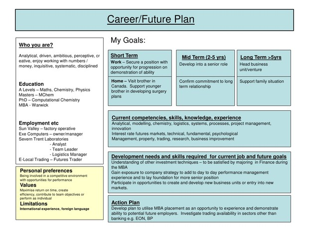Career Management Portfolio | Smore Newsletters