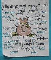 Why We Need Money