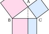 learn about Pythagoras and Euclid