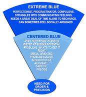 Blue#3