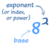 Exponent Powers