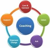 Coaching Scenarios