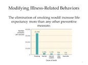 Modifying Illness-Related Behaviors