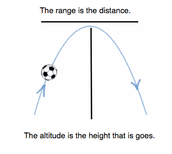 Projectile Motion -