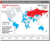 1980 Olympics Boycott Map
