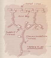Trench Plan