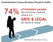 Criminalization causes Homeless People to Suffer
