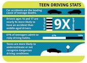 What can Teens do?