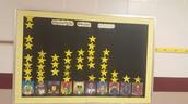 3rd grade progress on Education Galaxy!