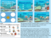 Kindergarteners Learn How to Research