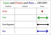 CCSS.Math.Content.4.G.A.1