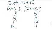 Complexed Trinomials