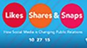 Likes, Shares & Snaps
