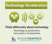 From Good to GREAT....Technology Accelerators